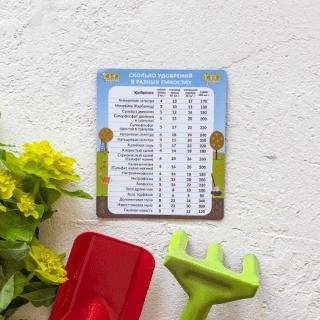 Таблица «Количество удобрений в разных емкостях»