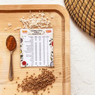 Таблица «Меры и веса продуктов»